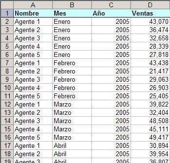 Manejo De Peque 241 As Bases De Datos En Excel Con Tablas