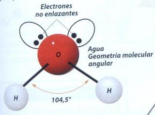 Química 2º Medio Geometría Molecular