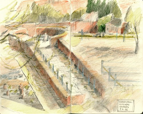 Making A Mark A Sketch Of The Kitchen Garden At Chartwell