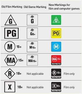 Pg rated movies australia / Obsidian mirror plot