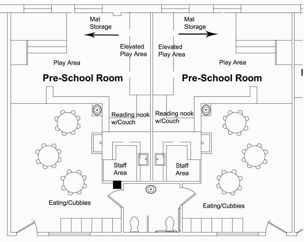Latest Toilet Designs Denise S Blog Preschool Room Layout