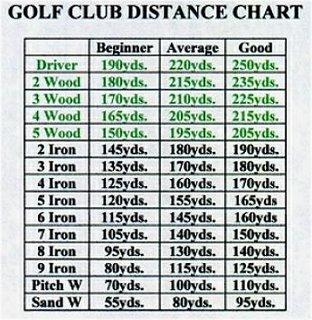 Memahami Jenis Jenis Stick Klub Golf Mengenal Olahraga