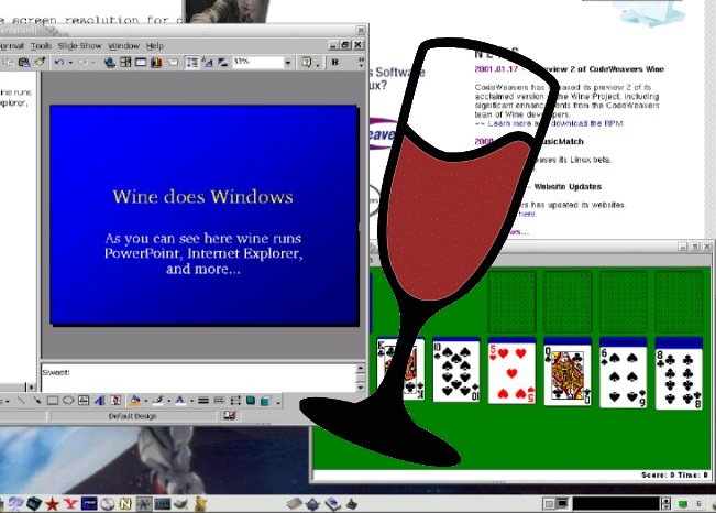 WINE vs Windows XP benchmarks | All about Linux