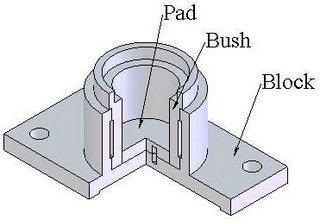 Fig711footstepsectional - Bushed bearing
