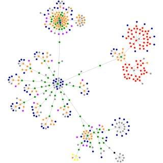 Generador gráfico web