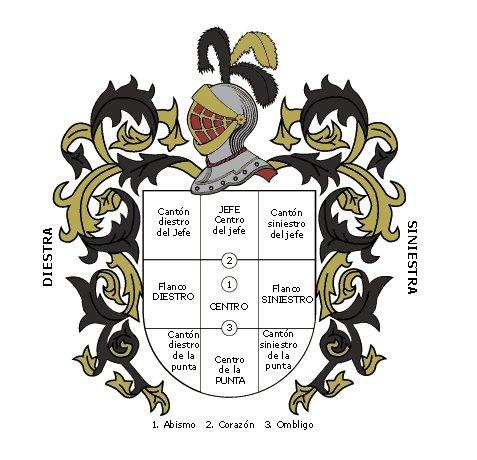 El Escudo – ¡ExplíKme!