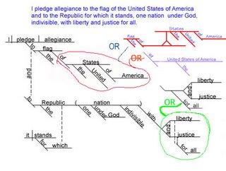 history is elementary social studies diagrams Social Studies Posters social studies diagrams