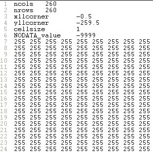 write ascii file c windows