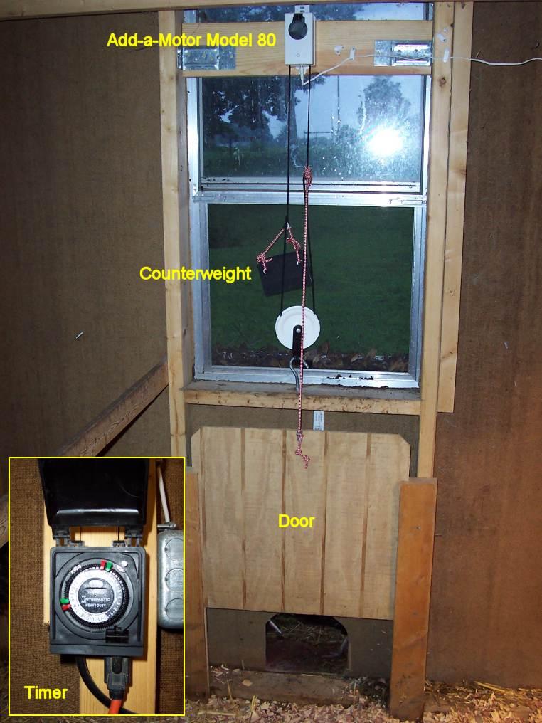Allelon Farm Automatic Chicken House Door