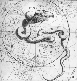 The True Meaning of 666? - Astrological Musings