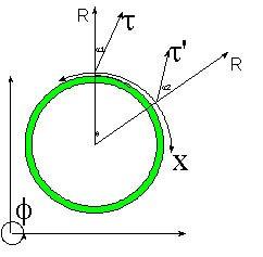 Hypergeometrical Cosmology
