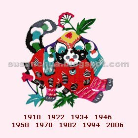 Chinese Zodiac Sign for Year 2006: The 5 Element of Chinese
