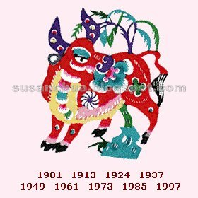 7b4041164 Chinese Zodiac Sign for Year 2006: The 5 Element of Chinese Zodiac ...