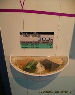 Raamen price exhibit in Tokyo Tower.