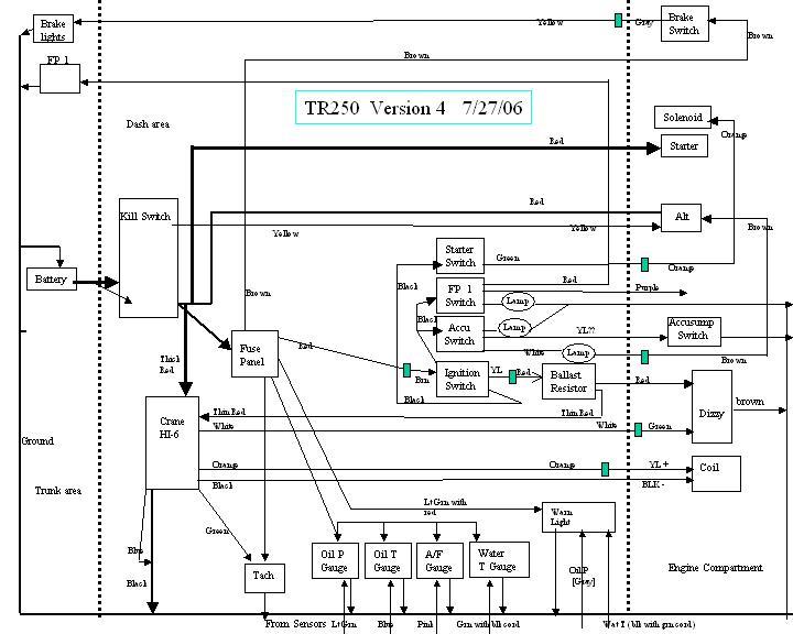 cat acert engine wire diagram cat v4 0b wire diagram chevrolet caprice ppv wiring diagram autos post