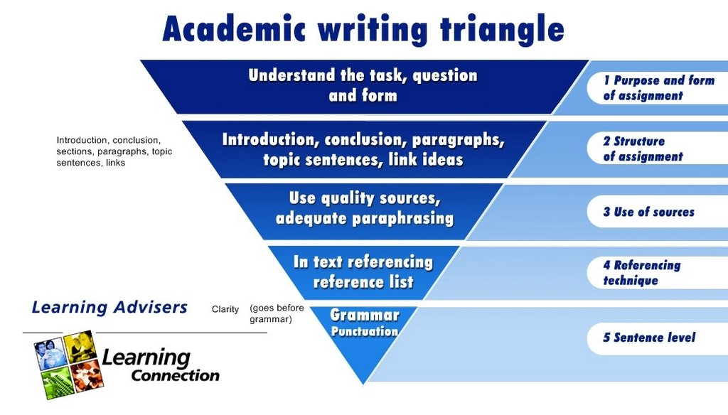 Writing academically and professionally definition