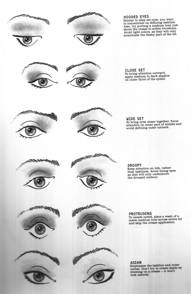 ... droopy heavy lidded eyes makeup tips for oval eyes if you can 39 t read the · makeup for deep set eyes ...