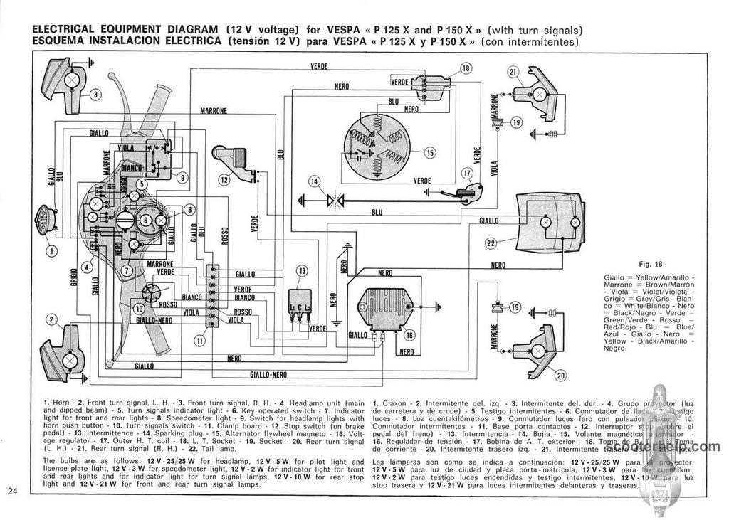 Miraculous Vespa Px Esquemas Electicos P200E Wiring Digital Resources Warobapapkbiperorg