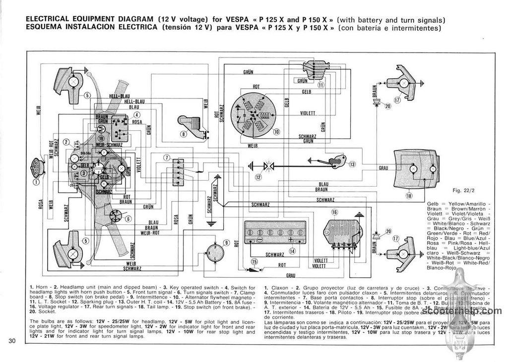 Vespa p e wiring diagram px