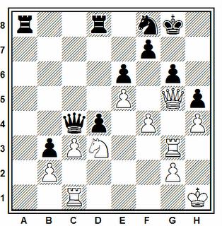 Posición de la partida de ajedrez Barstatis - Voorema (Riga, 1978)