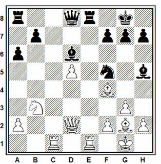 Posición de la partida de ajedrez Naftalin - Petrushin (URSS, 1985)