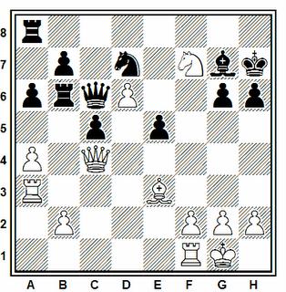 Posición de la partida de ajedrez Segro - Rezoniko (correspondencia, 1985)