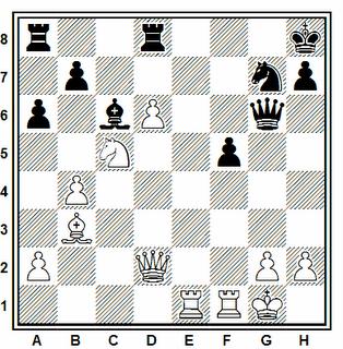 Posición de la partida de ajedrez Miles - Schon (Ostende, 1986)