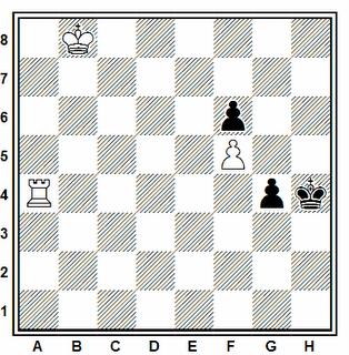 Posición de la partida de ajedrez Díaz - Domínguez (Pinar del Río, 1981)