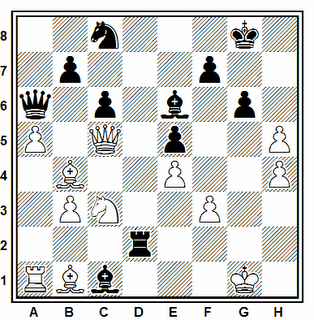 Posición de la partida de ajedrez Cafferty - Chiltis (Birmingham, 1977)