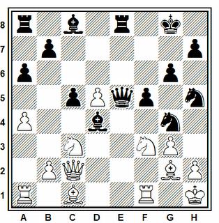 Posición de la partida de ajedrez Gancha - Lukic (correspondencia 1976)