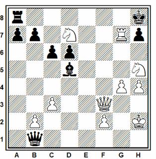 Posición de la partida de ajedrez Dolmatov - Ivanov (URSS, 1980)