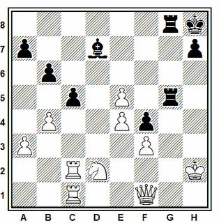 Posición de la partida de ajedrez Samarian - Antoshin (Berdiansk, 1985)