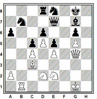 Posición de la partida de ajedrez Voisaka - Brustman (Dubai, 1986)