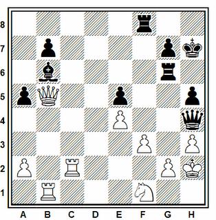 Posición de la partida de ajedrez Salonen - Kurho (Finlandia, 1983)
