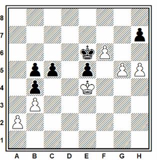 Posición de la partida de ajedrez Mijailov - Terentiev (URSS, 1983)