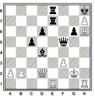 Posición de la partida de ajedrez Pegins - Nilsen (Inglaterra, 1964)