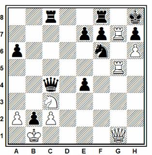 Posición de la partida de ajedrez Minic - Belica (Yugoslavia, 1952)