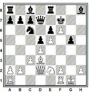 Posición de la partida de ajedrez Pzepiorka - Tatai (Merano, 1926)