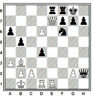 Posición de la partida de ajedrez Rallas - Leresh (Lausana, 1974)
