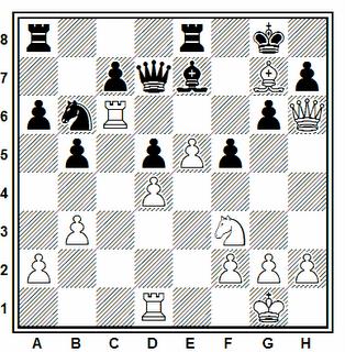 Posición de la partida de ajedrez Hermann - Becker (Alemania, 1973)