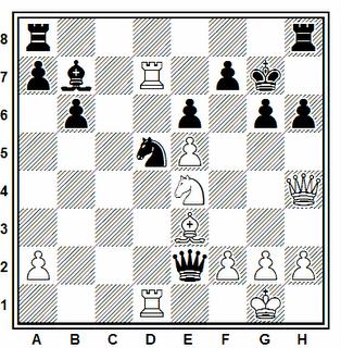 Posición de la partida de ajedrez Donner - Van Scheltinga (Beverwijk, 1950)