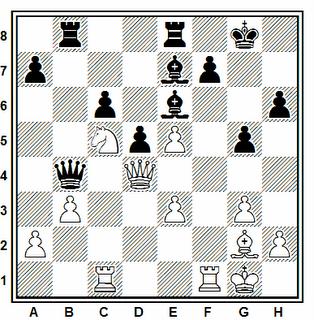 Posición de la partida de ajedrez Kirillov - J. Gurevich (Jurmala, 1985)
