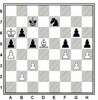 Posición de la partida de ajedrez Fischer - Taimanov (match de candidatos, 1971)