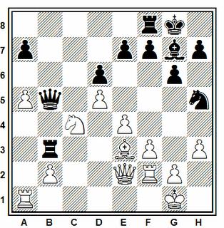 Posición de la partida de ajedrez Marjanovic - Gaprindashvili (Dortmund, 1978)