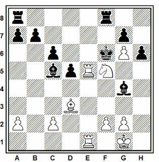 Posición de la partida de ajedrez Polobodin - Popov (URSS, 1983)