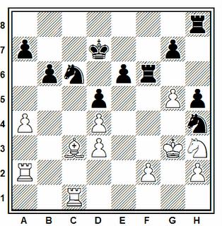 Posición de la partida de ajedrez Bruchner - Koch (Berlín, 1952)