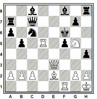 Posición de la partida de ajedrez IM Oswaldo Zambrana - José Picón (Collado Villalba, 2006)