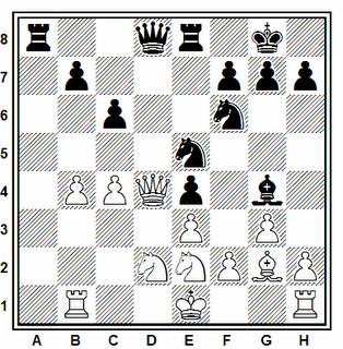 Posición de la partida de ajedrez Javier Castillo - Iván Vallés (Collado Villalba, 2006)