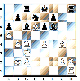 Posición de la partida de ajedrez Eduardo de la Barrera - IM Logman Guliev (Collado villalba, 2006)