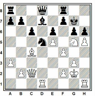 Posición de la partida de ajedrez Iván Vallés - Adekola Adedeji (Collado Villalba, 2006)